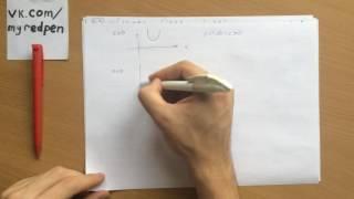 М9 (4.1-4.40) Система рациональных неравенств.