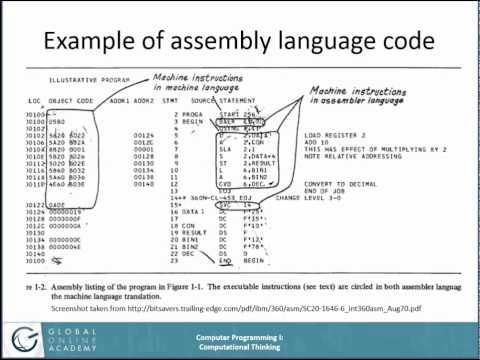 Generations of Programming Languages