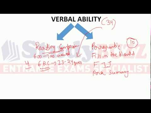 How to crack verbal section in CAT with 100% accuracy