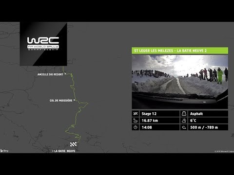 WRC - Rallye Monte-Carlo 2019: The 16 Stages