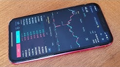 Best Apps for Buying Cryptocurrency In 2020