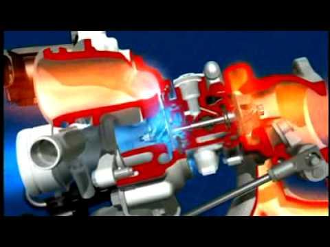 Volkswagen TSI Engine 3D Animation