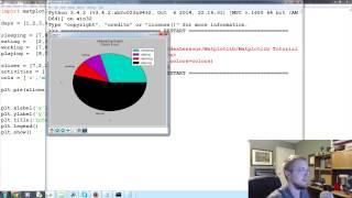 Matplotlib Tutorial 6 - Pie Charts