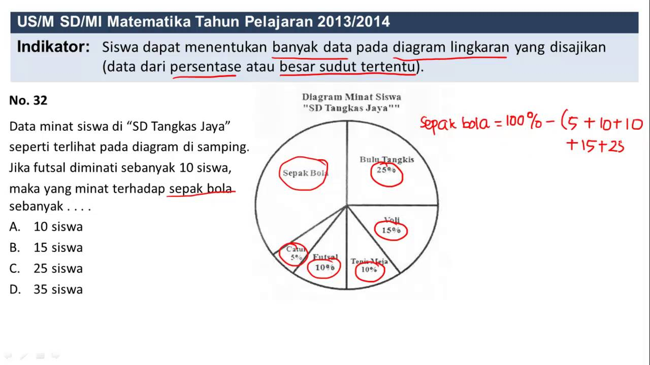 Diagram Lingkaran Kelas 7 Images How To Guide And Refrence
