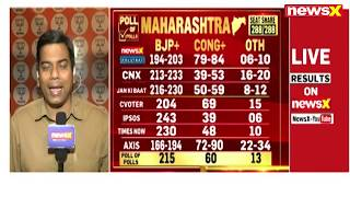 The Pulse Of The People, Maharashtra-Haryana Assembly Election Results 2019 | NewsX