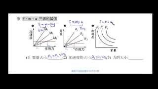 國三理化_牛頓第二運動定律_F=ma三者關係【國中理化】