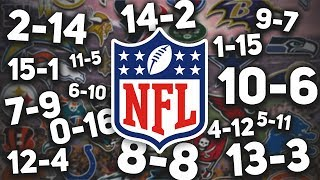 Predicting Every NFL Team's Record in 2019... DO YOU AGREE WITH YOUR FAVORITE TEAM'S?