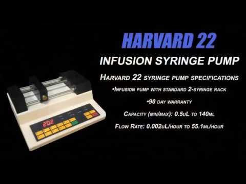 HARVARD 22 INFUSION SYRINGE PUMP (4172D)