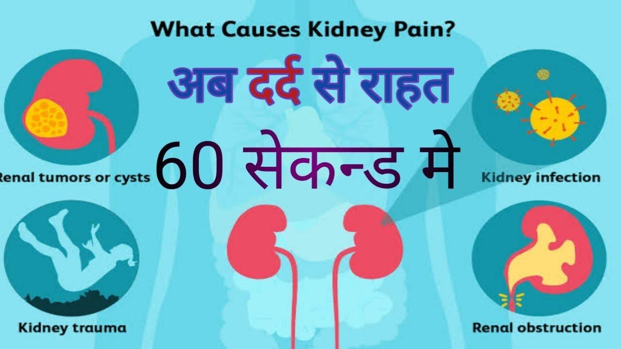 Kidney Stone Pain In Hindi À¤• À¤¡à¤¨ À¤¸ À¤Ÿ À¤¨ À¤• À¤¦à¤° À¤¦ Youtube