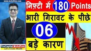 180 Points भारी गिरावट के पीछे 06 बड़े कारण | Latest Stock Market News | Share Market News Today
