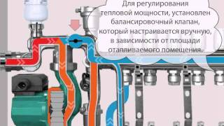 видео Схема коллектора теплого водяного пола и ее разновидности