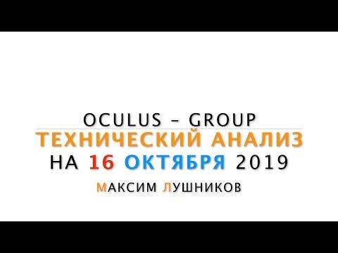 Технический обзор рынка Форекс на 16.10.2019 от Максима Лушникова