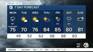 Metro Detroit forecast: Cool down coming after strong storms overnight