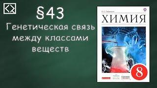 """Габриелян О. С. 8 класс §43 """"Генетическая связь между классами веществ""""."""