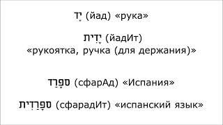 Урок № 27  Словообразование существительных с помощью смысловых суффиксов 1