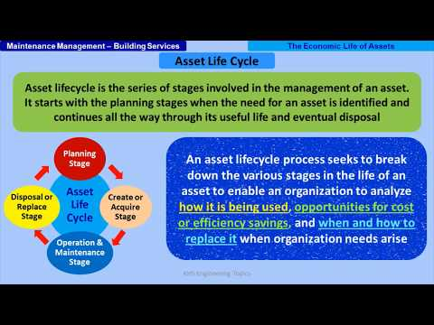 Economic Life of an Asset and Life Cycle Cost - by KHS Engineering Topics