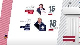 �������� ���� Кто на свете всех милее. В Латвии подводят итоги парламентских выборов. Что ни выбор – то сюрприз. ������