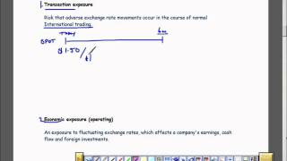 Foreign Exchange Risk Masterclass by Kaplan