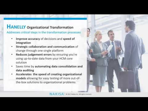 Organizational Transformation Through Target Driven Scenario Modeling
