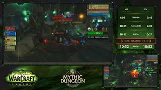 WoW Mythic Dungeon Invitational - China Group Stage (No Breaks…