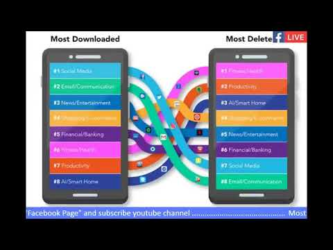 world most download apps list |world most delete apps list