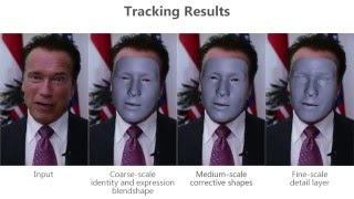 Reconstruction of Personalized 3D Face Rigs from Monocular Video - ACM Transactions on Graphics 2016