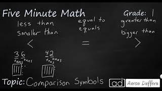 1st Grade Math Comparison Symbols