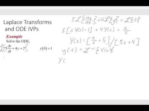 Laplace Transform Video 3
