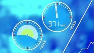 anz business banking how to monitor your business performance