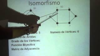 ISOMORFISMO