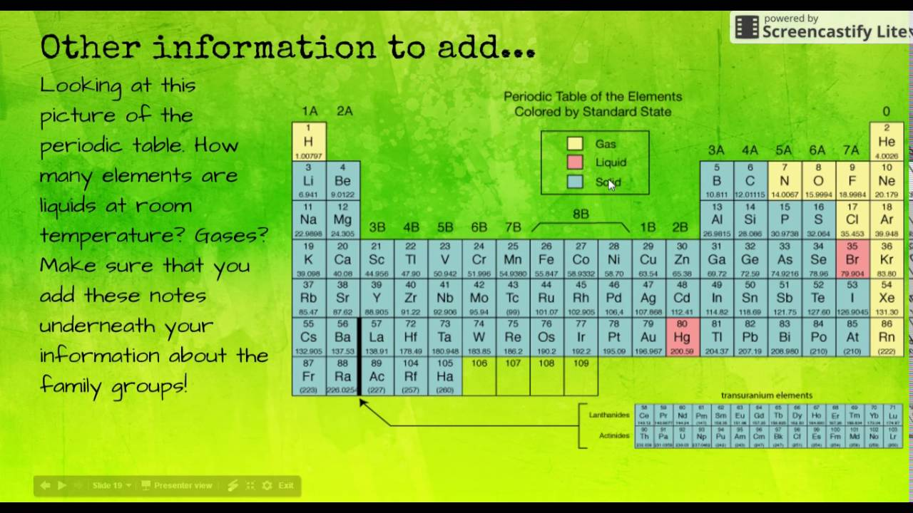 Periodic table groups 2 youtube periodic table groups 2 gamestrikefo Choice Image