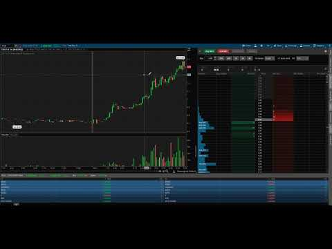 How to read Level 2 quotes with ThinkOrSwim
