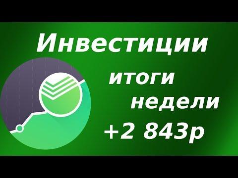 Сбербанк инвестор. Итоги инвестирования в акции на 22.02.2020