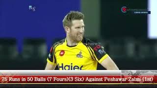 In PSL(Pakistan Super League) 2019 Early winner and leading Run Scorer Umar Akmal highlights