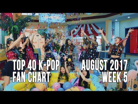 Top 40 K-Pop Songs Chart - August 2017 Week 5 Fan Chart