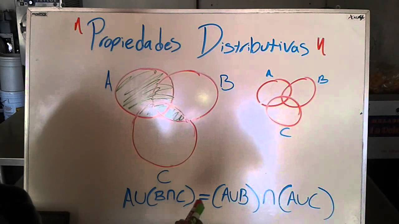 Ley distributiva youtube ley distributiva ccuart Image collections