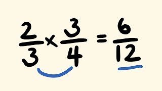 Multiplying Fractions Instantly