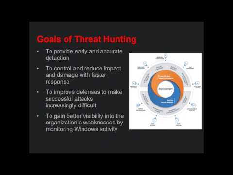 Threat Hunting in Windows – Are You Hunting or Being Hunted?