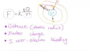 Factors affecting Ionisation Energy - AS Chemistry