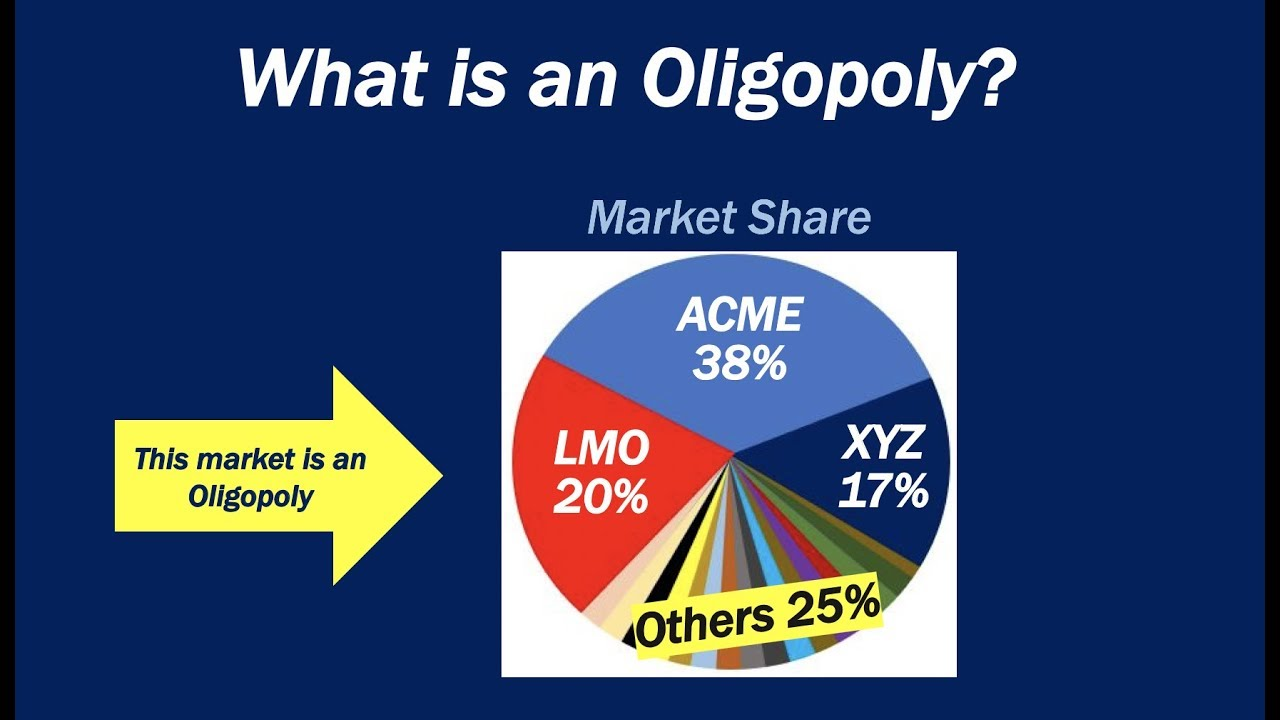 16 chapter oligopoly. Ppt download.