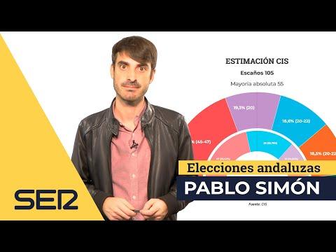 Claves para entender la importancia de las elecciones andaluzas