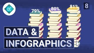 Data & Infographics: Crash Course Navigating Digital Information #8