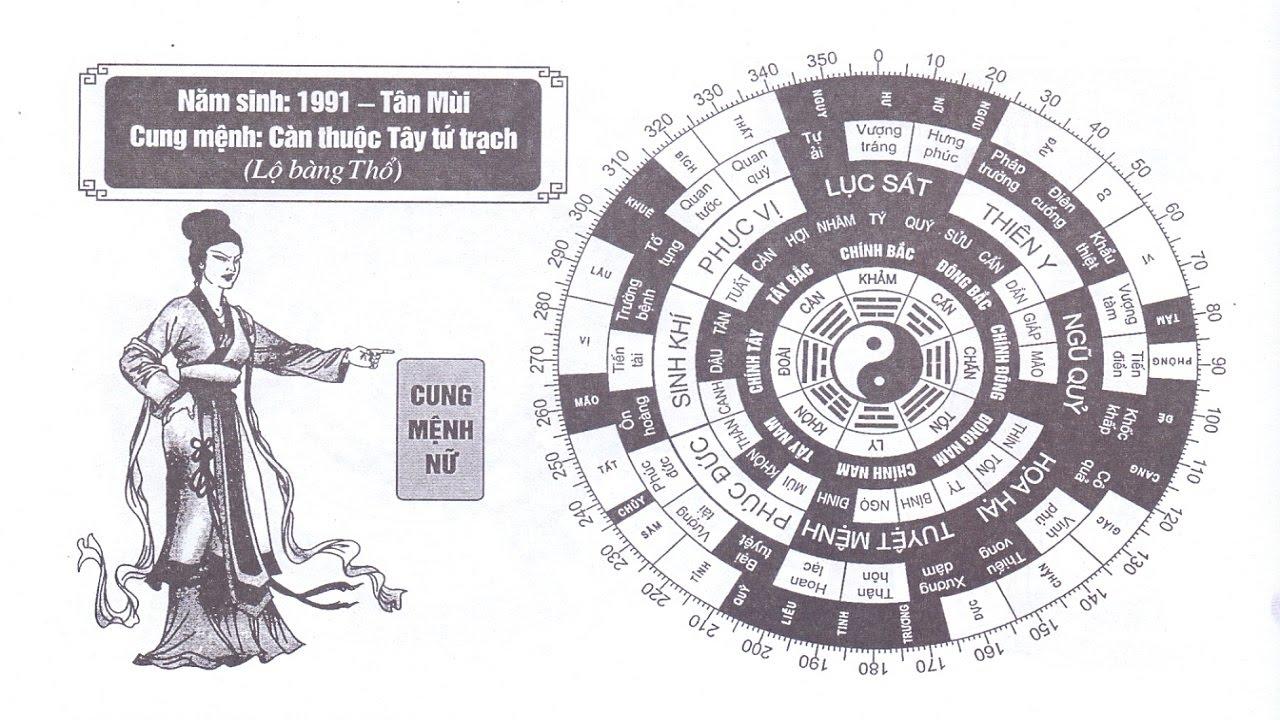 TỬ VI NỮ SINH NĂM 1991 – TÂN MÙI CUNG MỆNH PHONG THỦY HỢP TUỔI GÌ?