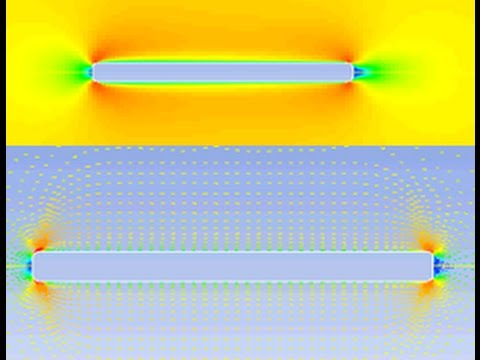 ANSYS Fluent : Flow Over Flate Plate (Drag, skin friction coefficient, viscous force )