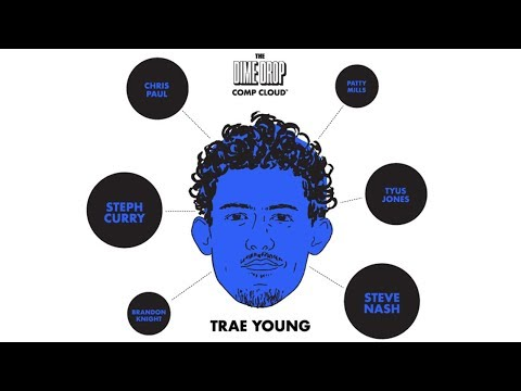 How Good is Trae Young? - Scouting Reel / Player Breakdown
