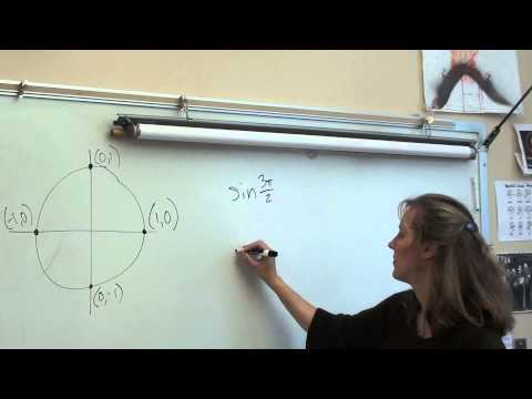 Price AP Calculus AB: Trig review lesson