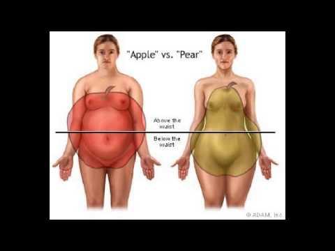 cara agar cepat kurus   cara menguruskan perut   cara efektif menurunkan berat badan