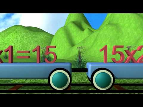Learn Multiplication Table Number 15