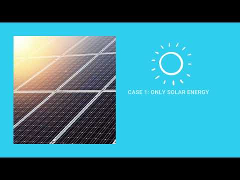 How Solar Systems Work - Carteco Contractors