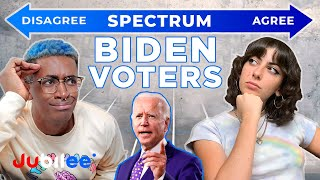 Do All Biden Voters Think the Same? | Spectrum: Election 2020 (Part 2)